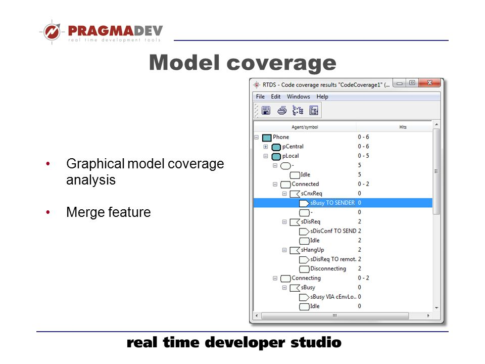 Model coverage Graphical model coverage analysis Merge feature