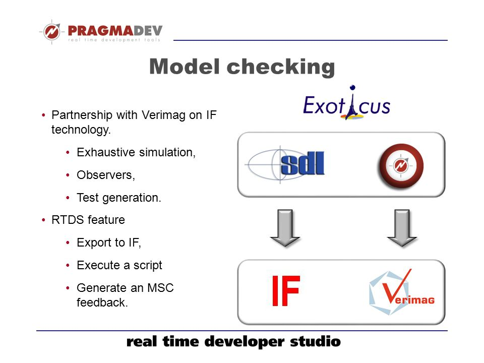 Model checking Partnership with Verimag on IF technology.