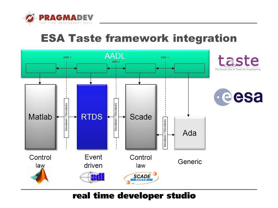 ESA Taste framework integration