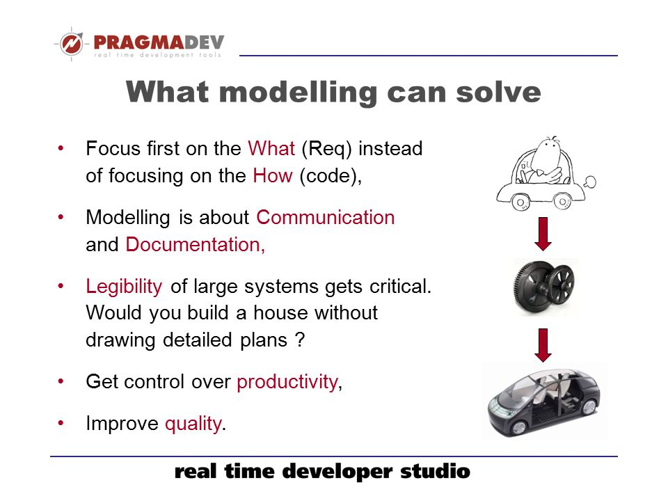 What modelling can solve