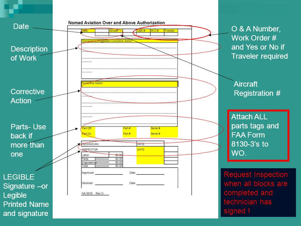 Date O & A Number, Work Order # and Yes or No if Traveler required. Description of Work. Aircraft Registration #