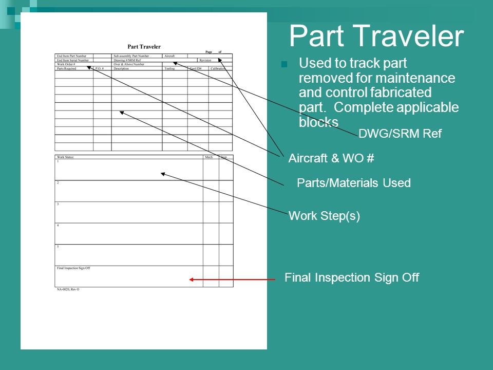 Part Traveler Used to track part removed for maintenance and control fabricated part. Complete applicable blocks.