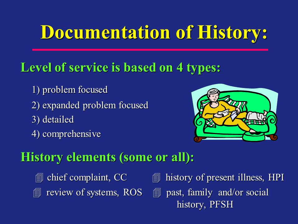 Documentation of History: