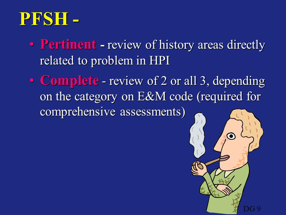 PFSH - Pertinent - review of history areas directly related to problem in HPI.