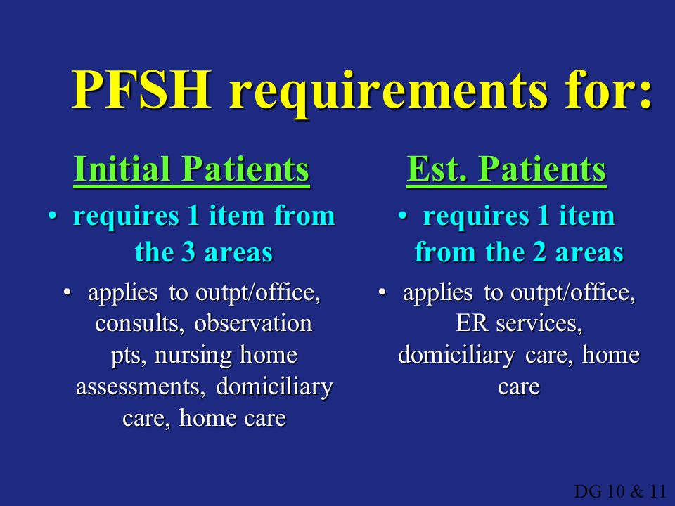 PFSH requirements for: