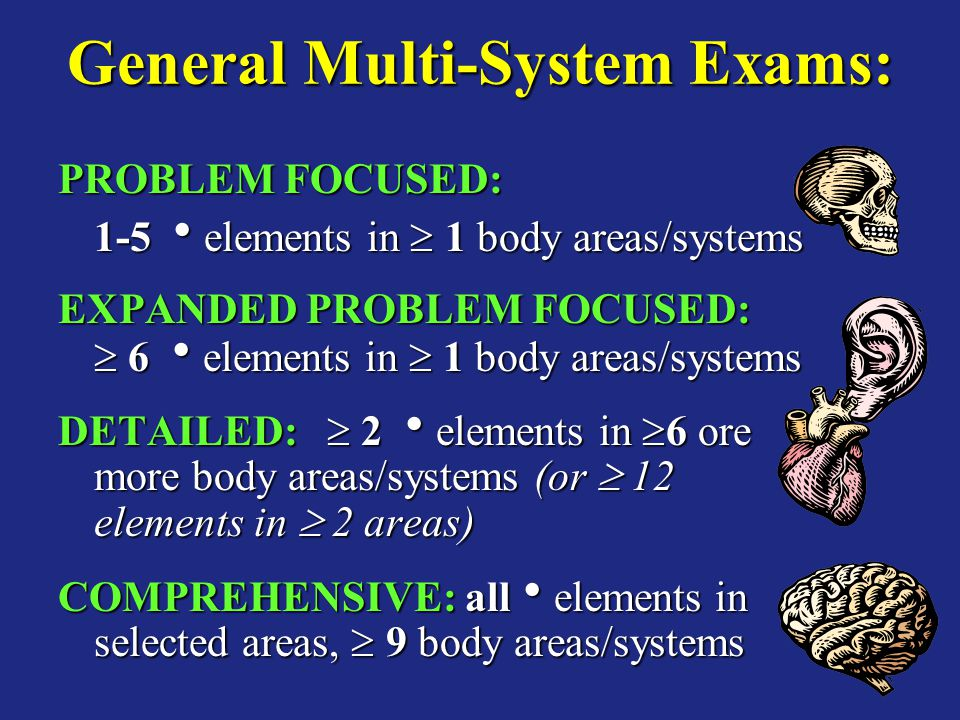 General Multi-System Exams: