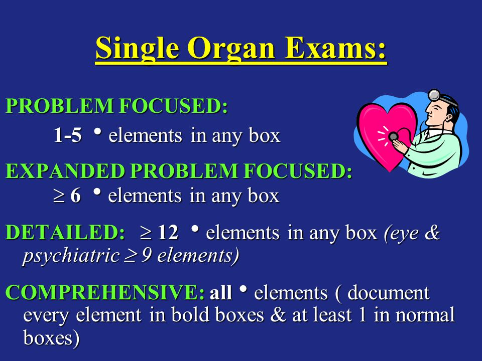Single Organ Exams: PROBLEM FOCUSED: 1-5 elements in any box