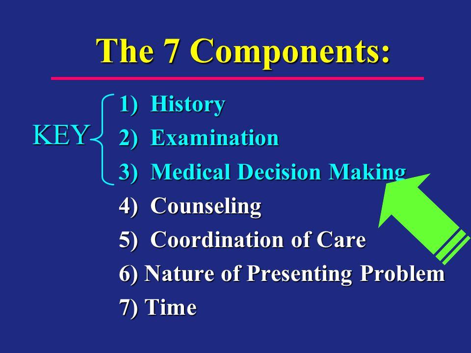 The 7 Components: KEY 1) History 2) Examination