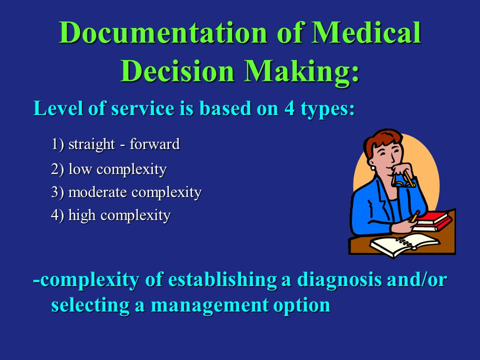 Documentation of Medical Decision Making: