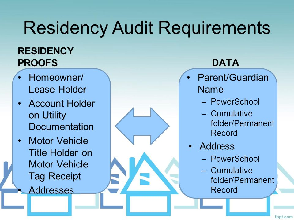 Residency Audit Requirements