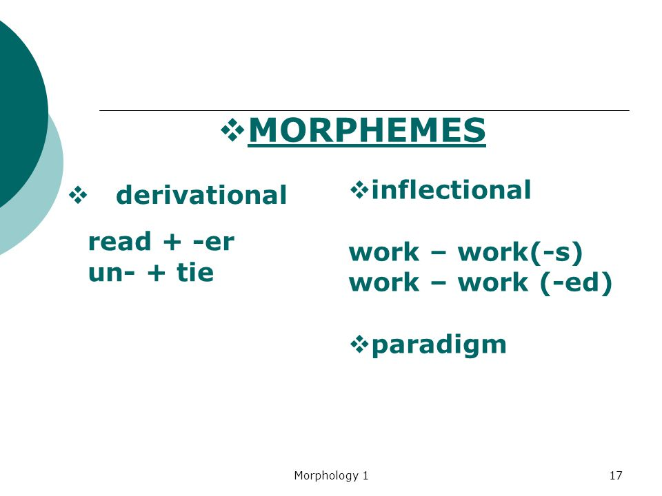 MORPHEMES inflectional derivational work – work(-s) work – work (-ed)