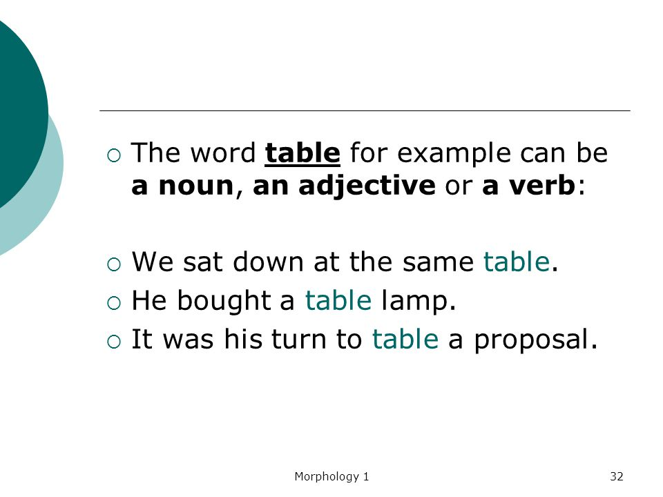 The word table for example can be a noun, an adjective or a verb: