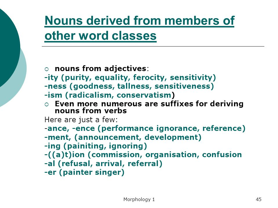 Nouns derived from members of other word classes