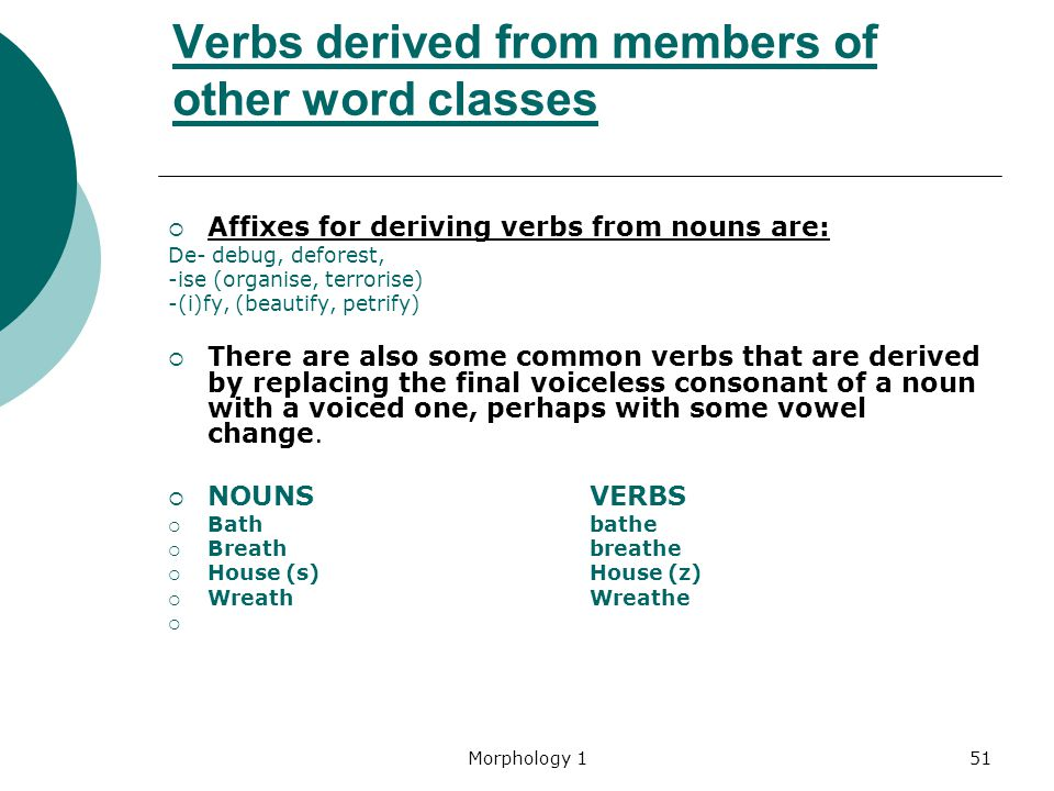 Verbs derived from members of other word classes