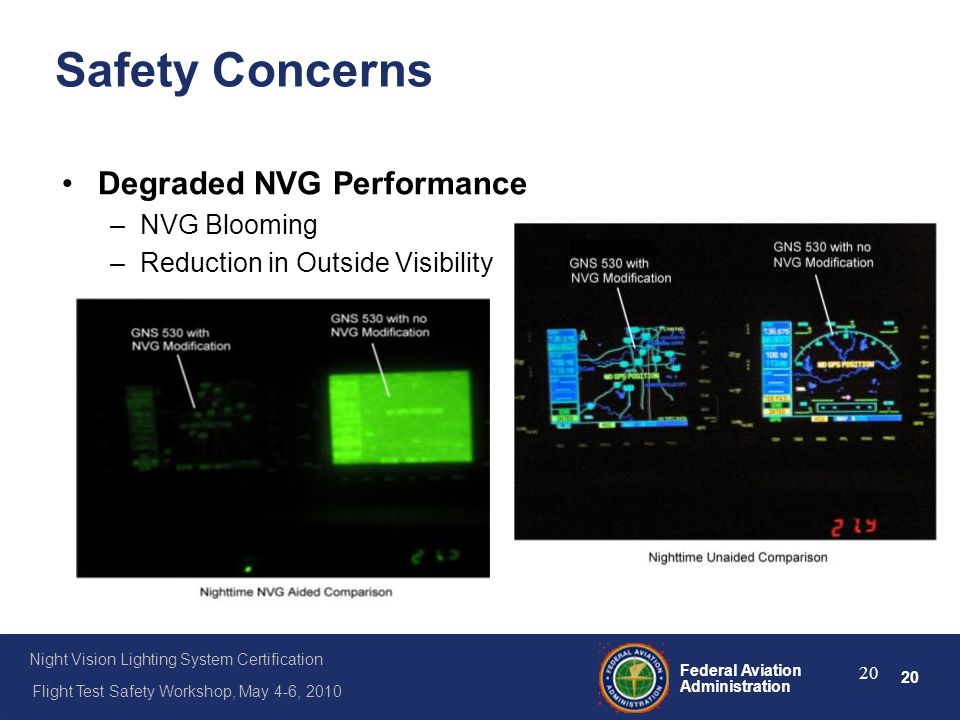 Safety Concerns Degraded NVG Performance NVG Blooming