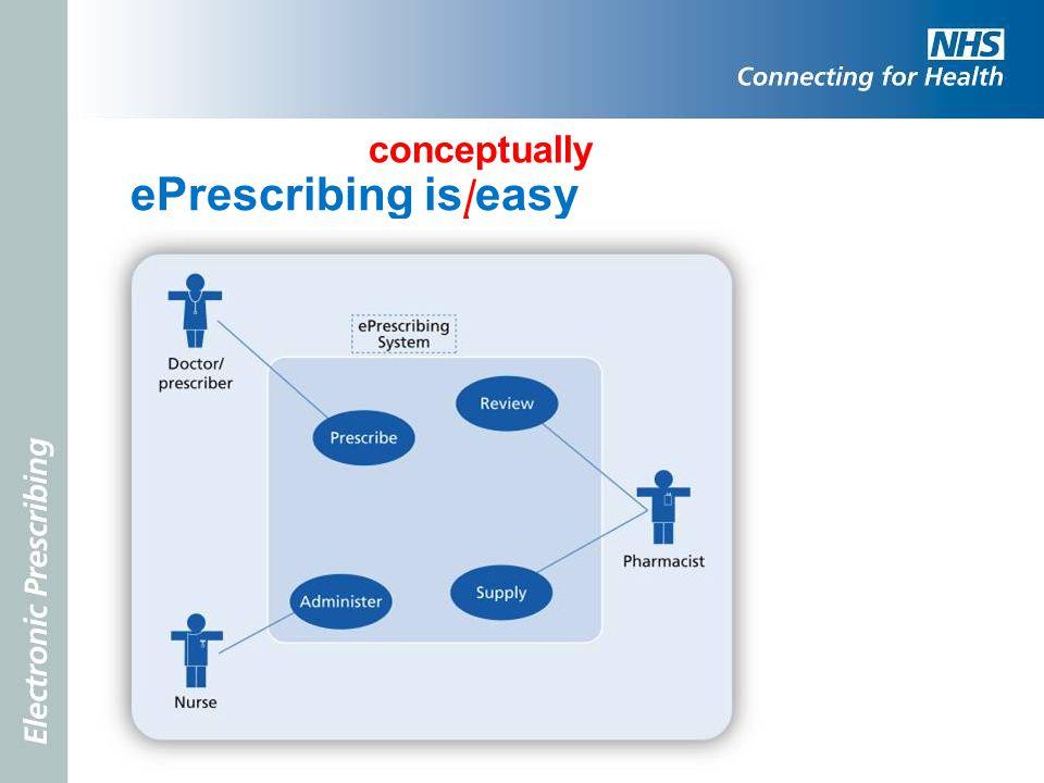 conceptually ePrescribing is easy