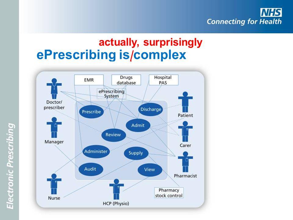 ePrescribing is complex