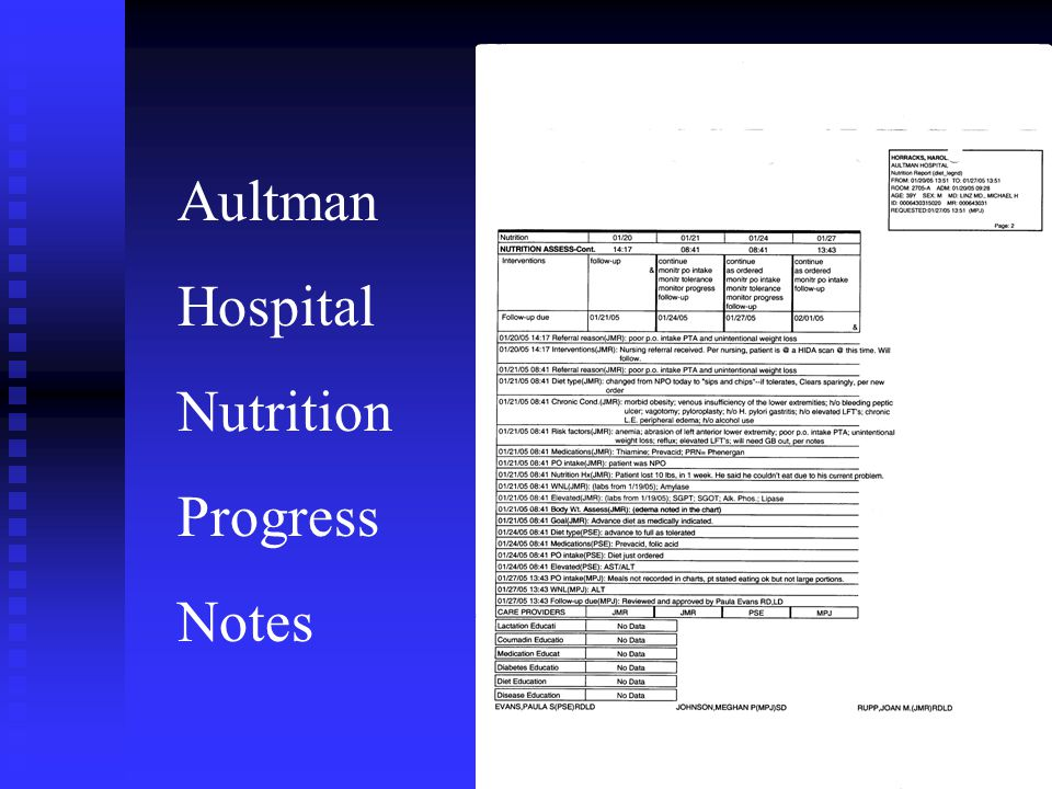 Short notes on Food, Nutrition, Health, Nutrients