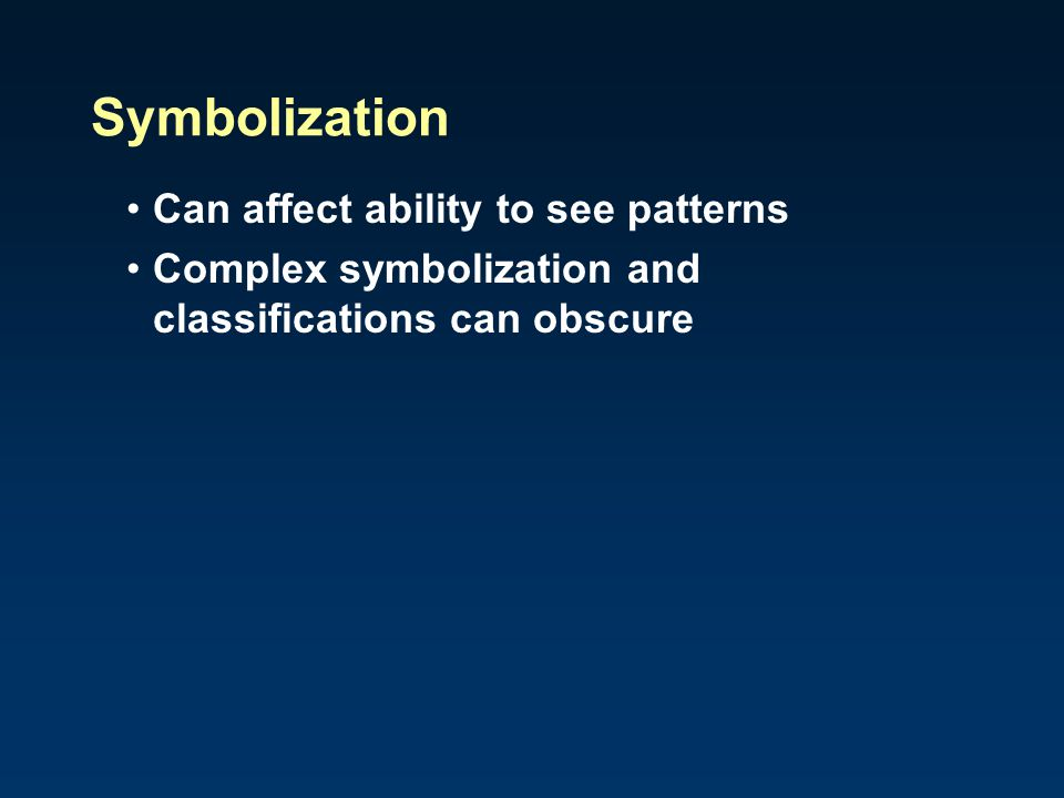 Symbolization Can affect ability to see patterns