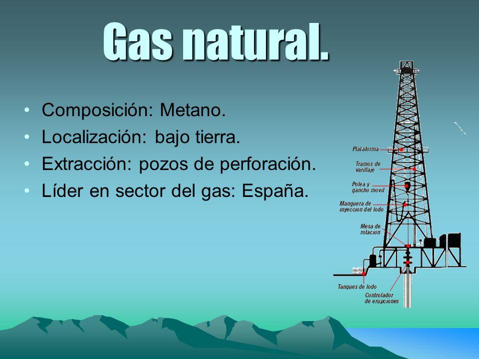 Gas natural. Composición: Metano. Localización: bajo tierra.