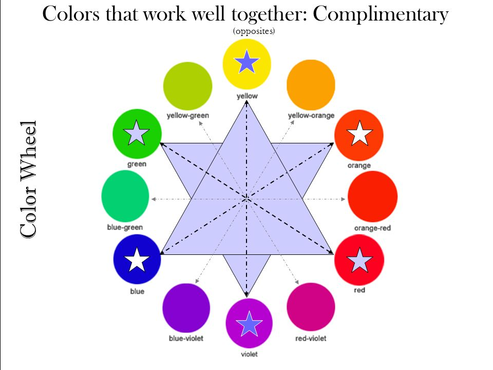 Colors that work well together: Complimentary (opposites)