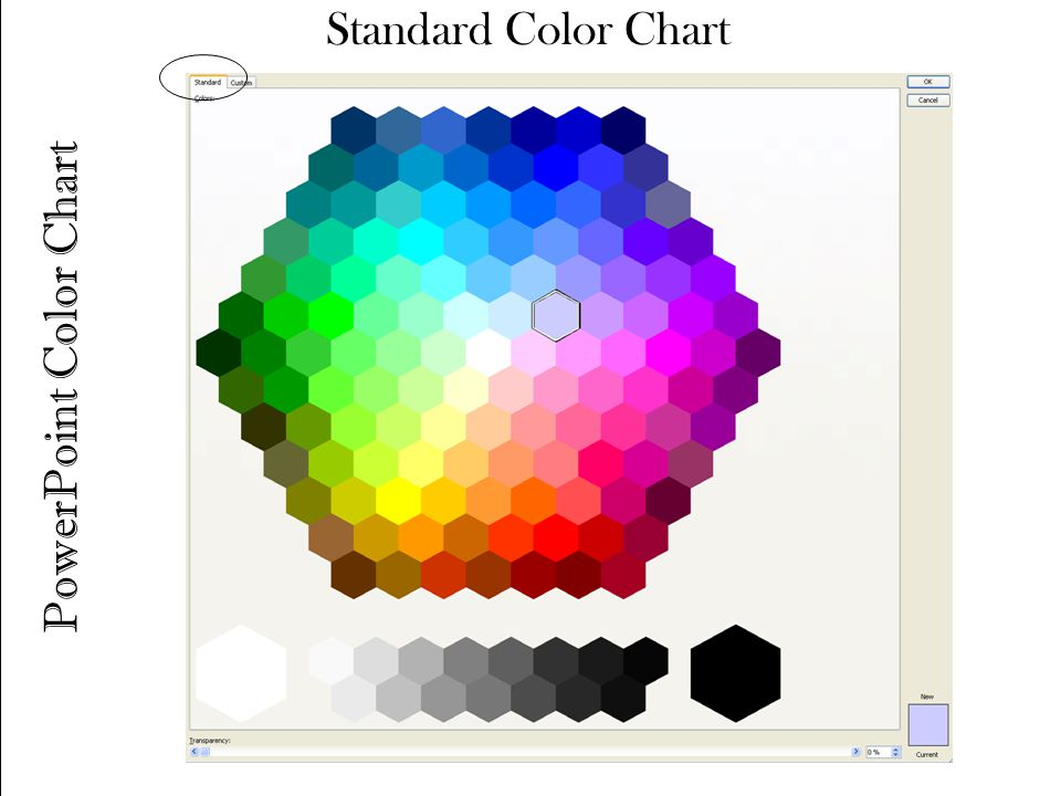 PowerPoint Color Chart