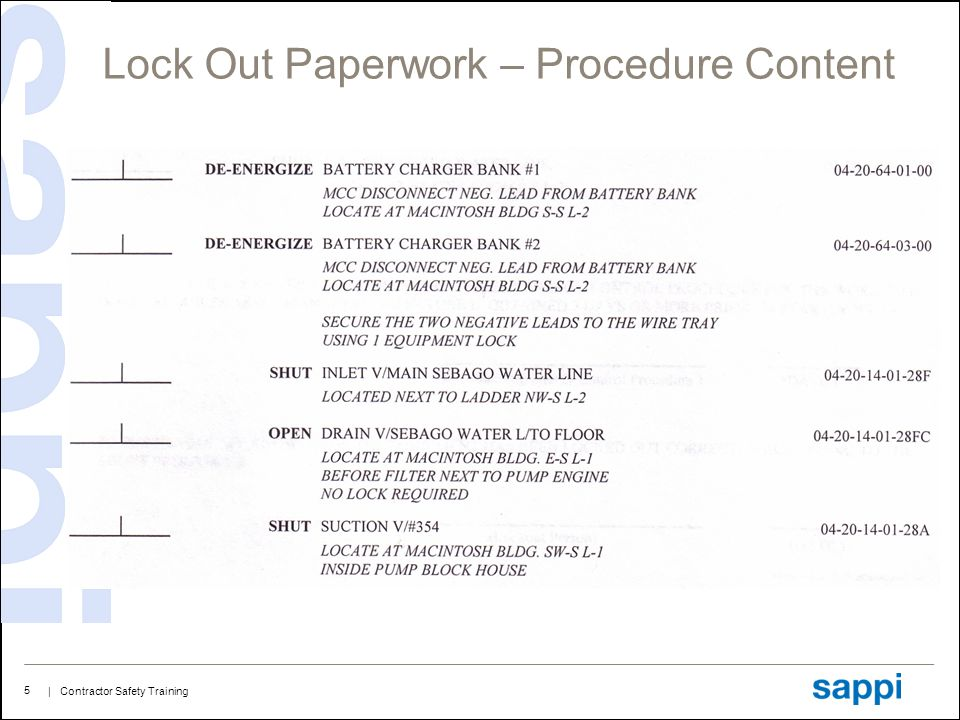 Lock Out Paperwork – Procedure Content