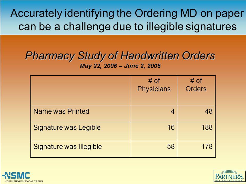 Pharmacy Study of Handwritten Orders May 22, 2006 – June 2, 2006