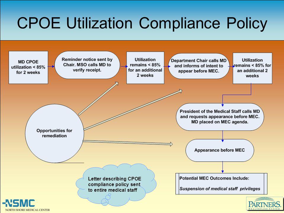 CPOE Utilization Compliance Policy