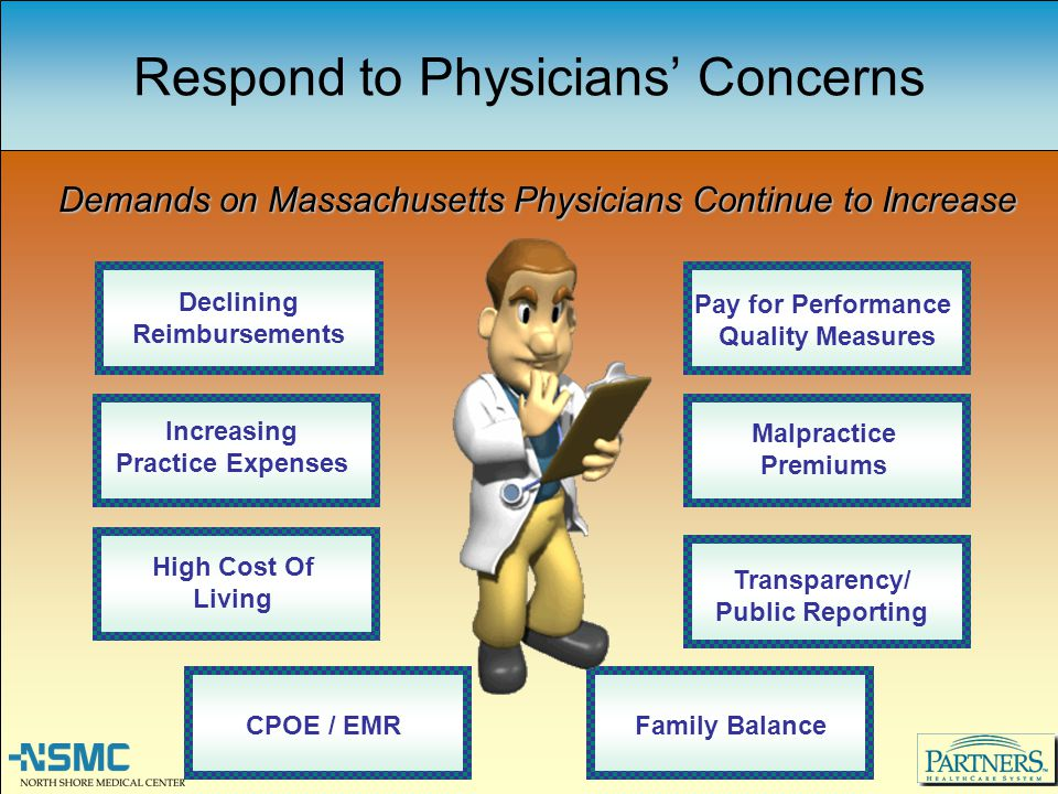 Respond to Physicians' Concerns