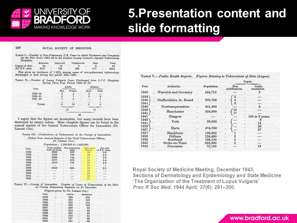 1111 5.Presentation content and slide formatting