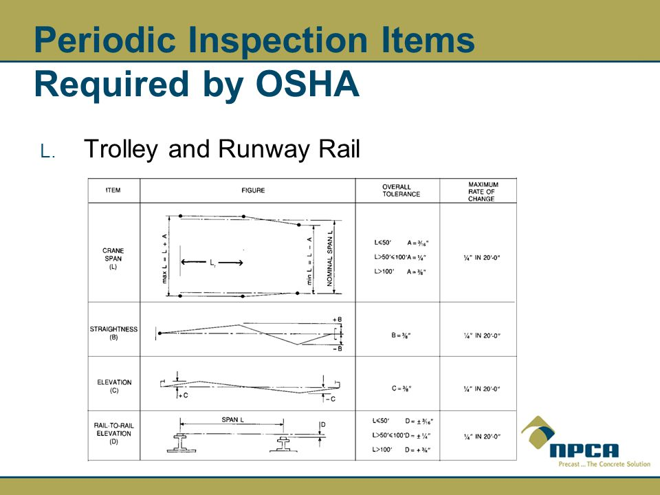 Overhead Crane Safety And Inspection Requirements Ppt