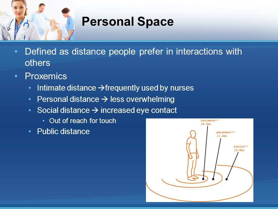 Personal Space Defined as distance people prefer in interactions with others. Proxemics. Intimate distance frequently used by nurses.