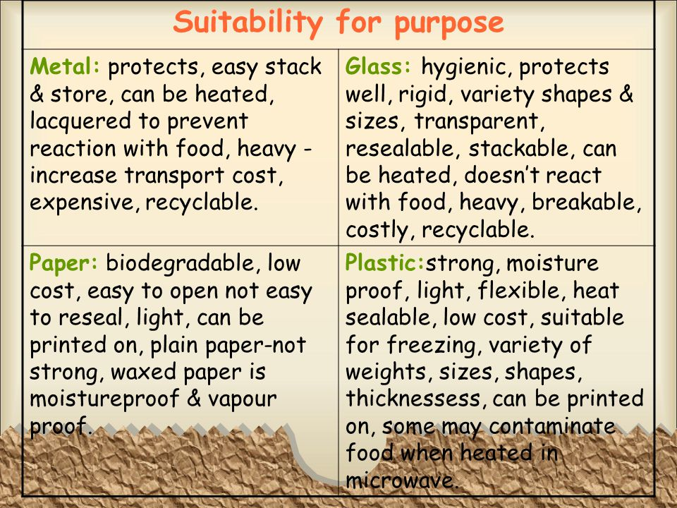 Suitability for purpose