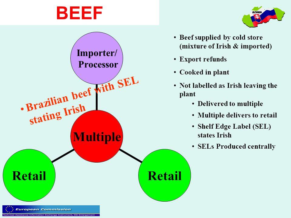 BEEF Brazilian beef with SEL stating Irish