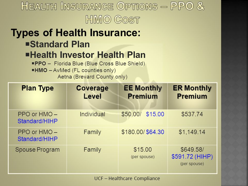Best health insurance options for individuals