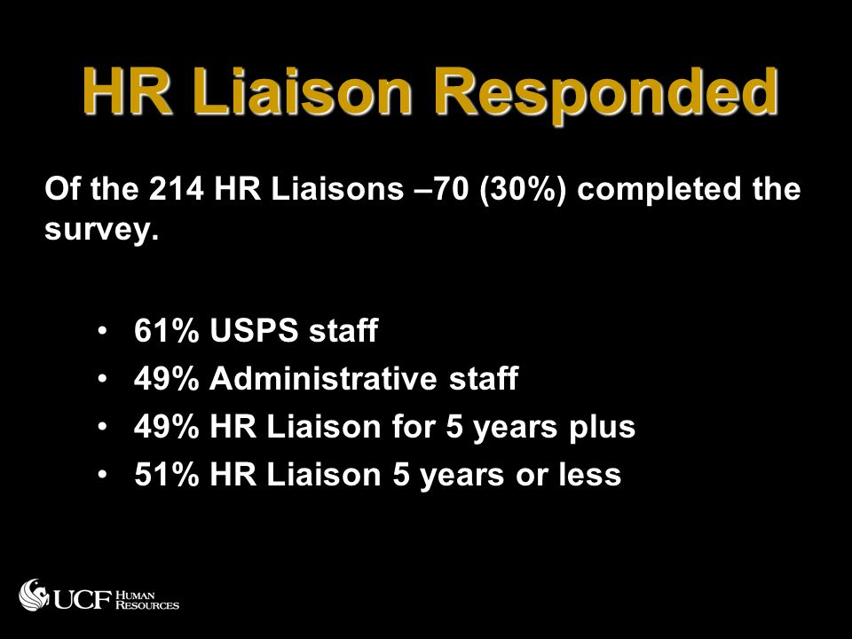 HR Liaison Responded Of the 214 HR Liaisons –70 (30%) completed the survey. 61% USPS staff. 49% Administrative staff.