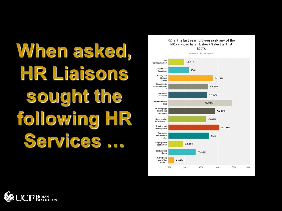 When asked, HR Liaisons sought the following HR Services …