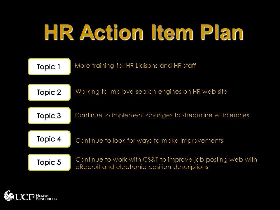 HR Action Item Plan Topic 1 Topic 2 Topic 3 Topic 4 Topic 5