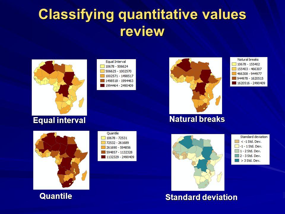 Classifying quantitative values review