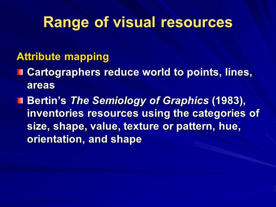 Range of visual resources