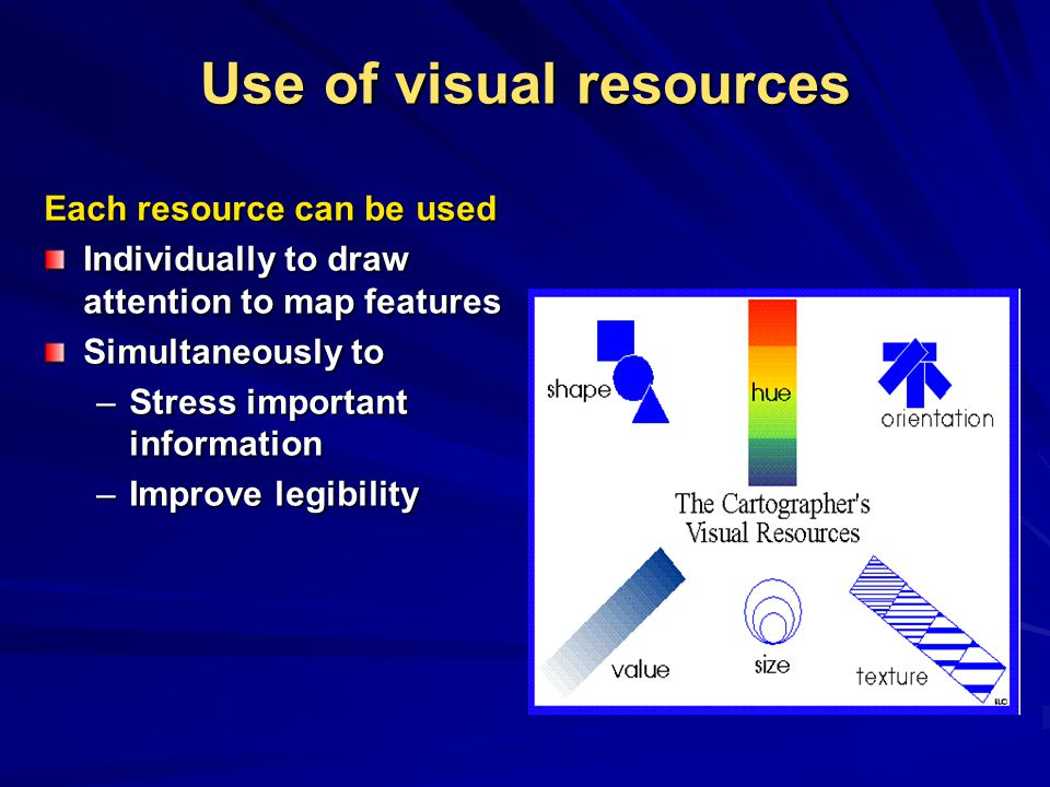 Use of visual resources