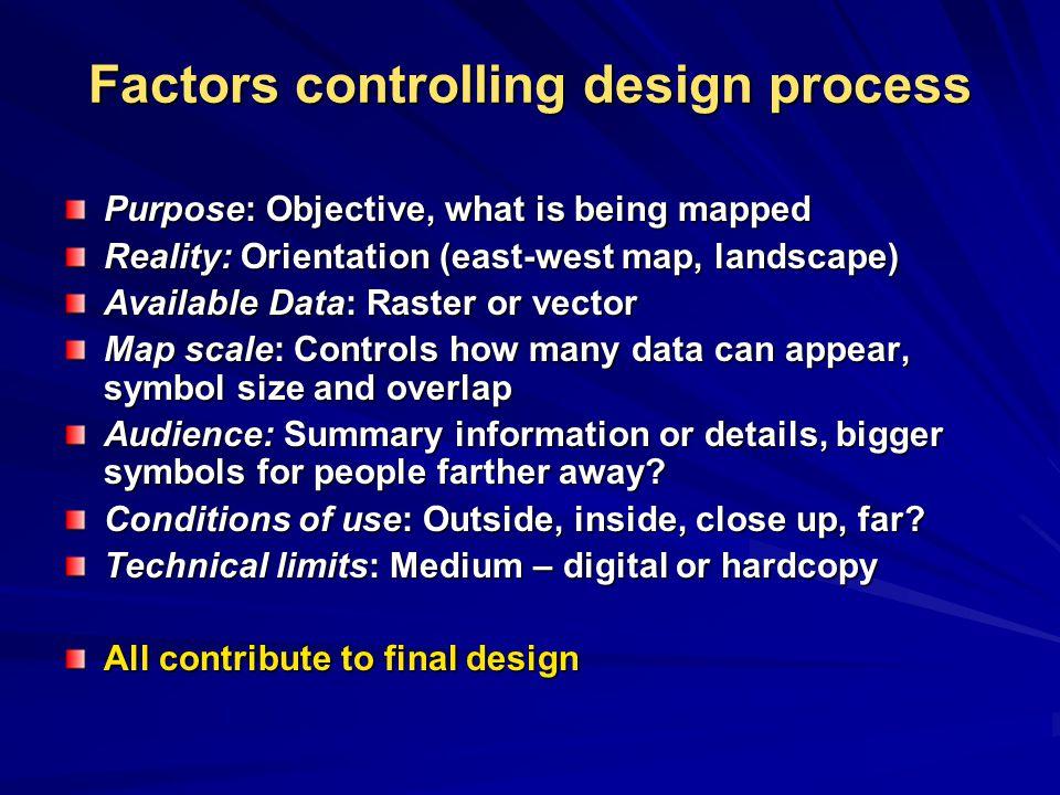 Factors controlling design process