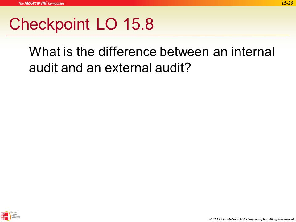 Checkpoint LO 15.8 What is the difference between an internal audit and an external audit Learning Outcome: