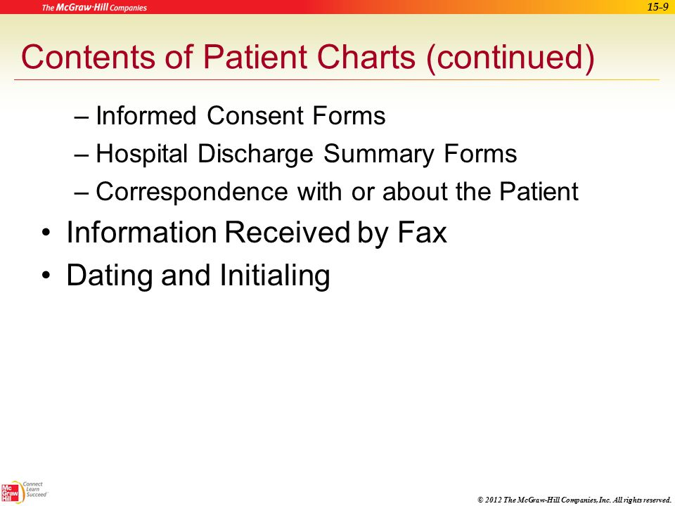 Contents of Patient Charts (continued)