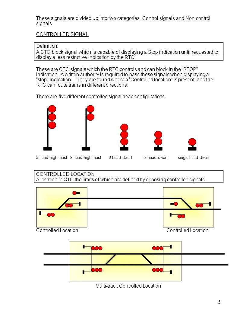 There are five different controlled signal head configurations.