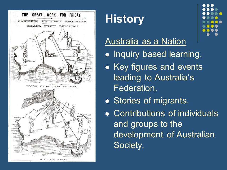 History Australia as a Nation Inquiry based learning.