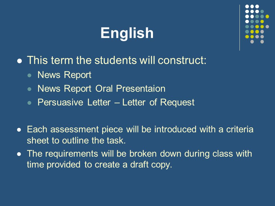 English This term the students will construct: News Report