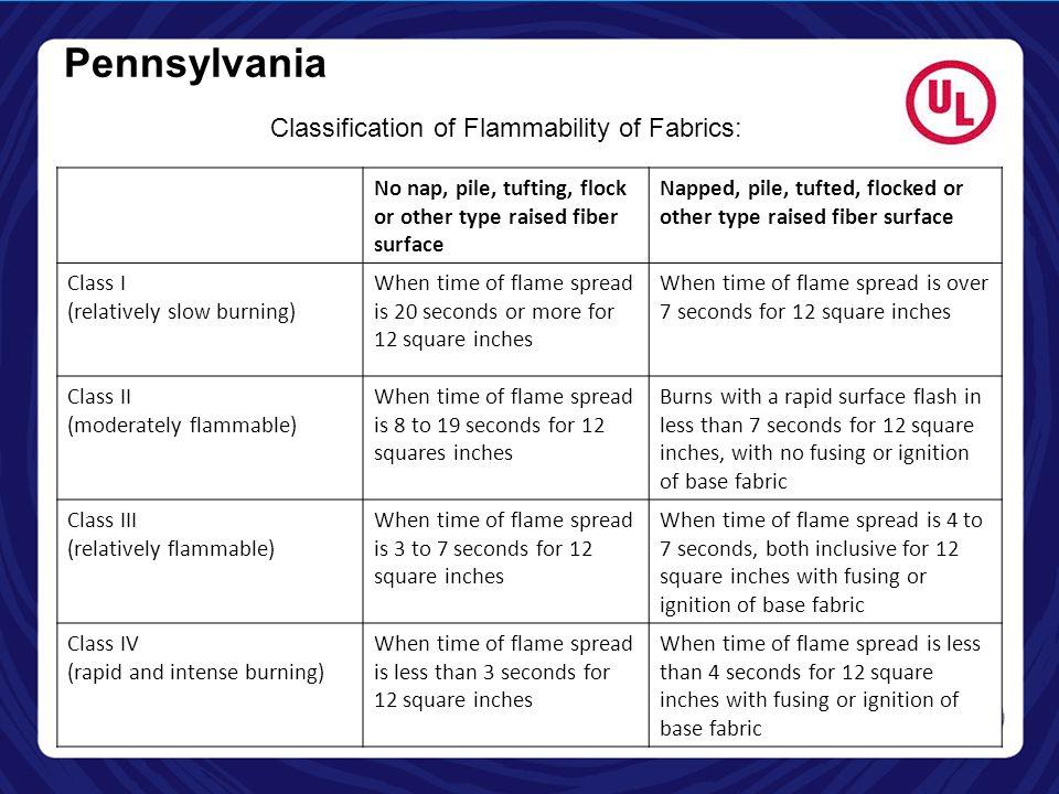 Pennsylvania Classification of Flammability of Fabrics: