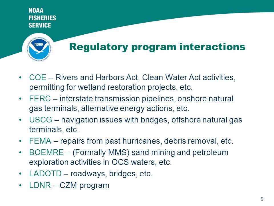Regulatory program interactions